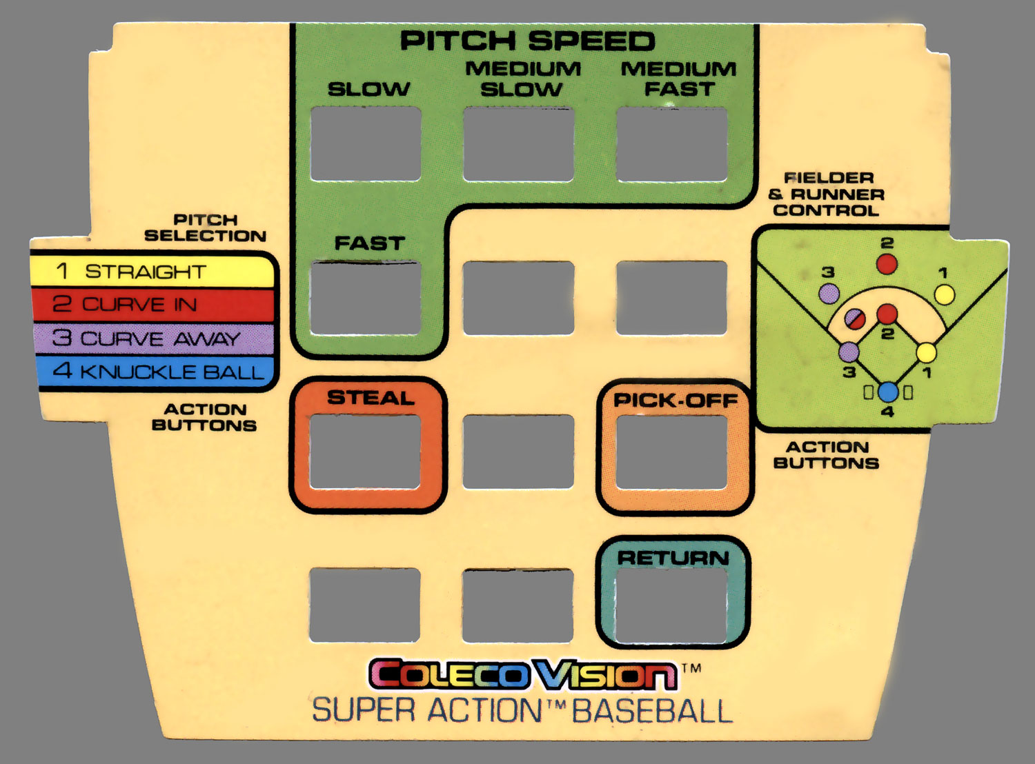 Super Action Baseball Overlay